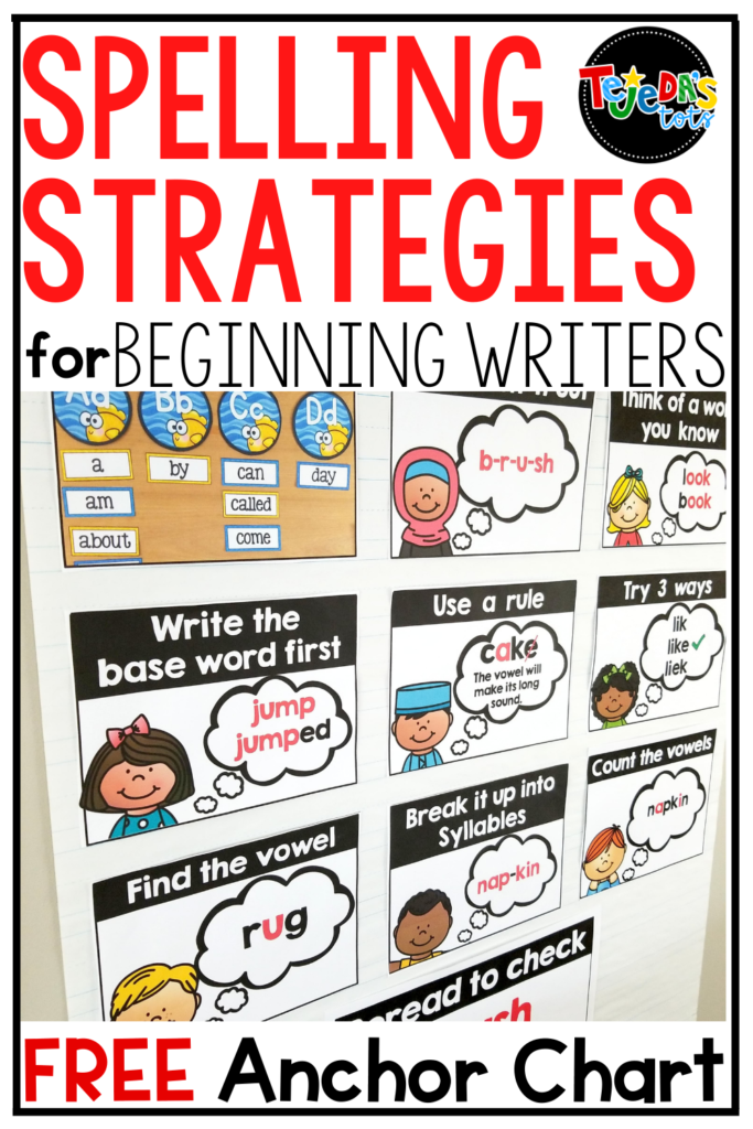 We all dread interruptions during writing workshop, especially when it's for how to spell a word. These 9 spelling strategies will help your beginning writers spell independently. Free anchor chart pieces to use as a reference tool! Perfect for kindergarten and first grade!